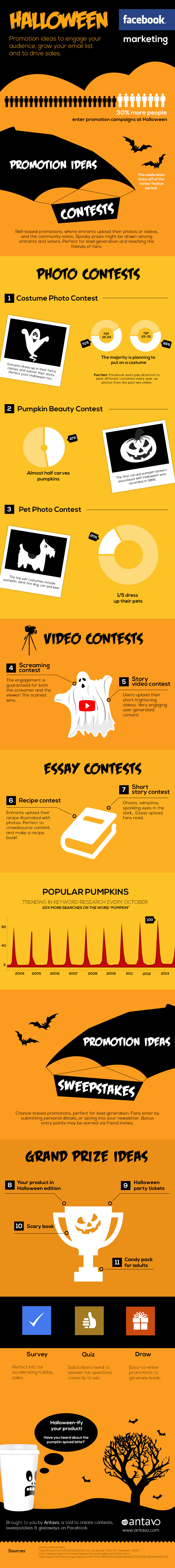 halloween marketing can be scary good for your brand if you aren t leveraging this fun holiday in your marketing efforts you are missing out on a freaky good opportunity to introduce your brand to new
